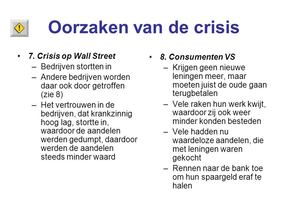 Oorzaken van de crisis 7. Crisis op Wall Street Bedrijven stortten in