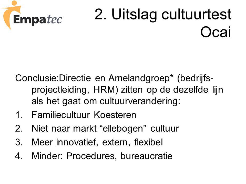 2. Uitslag cultuurtest Ocai