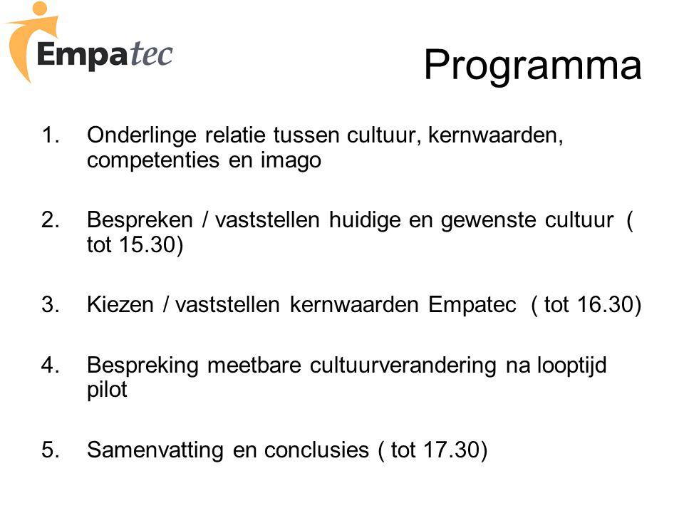 Programma Onderlinge relatie tussen cultuur, kernwaarden, competenties en imago. Bespreken / vaststellen huidige en gewenste cultuur ( tot 15.30)