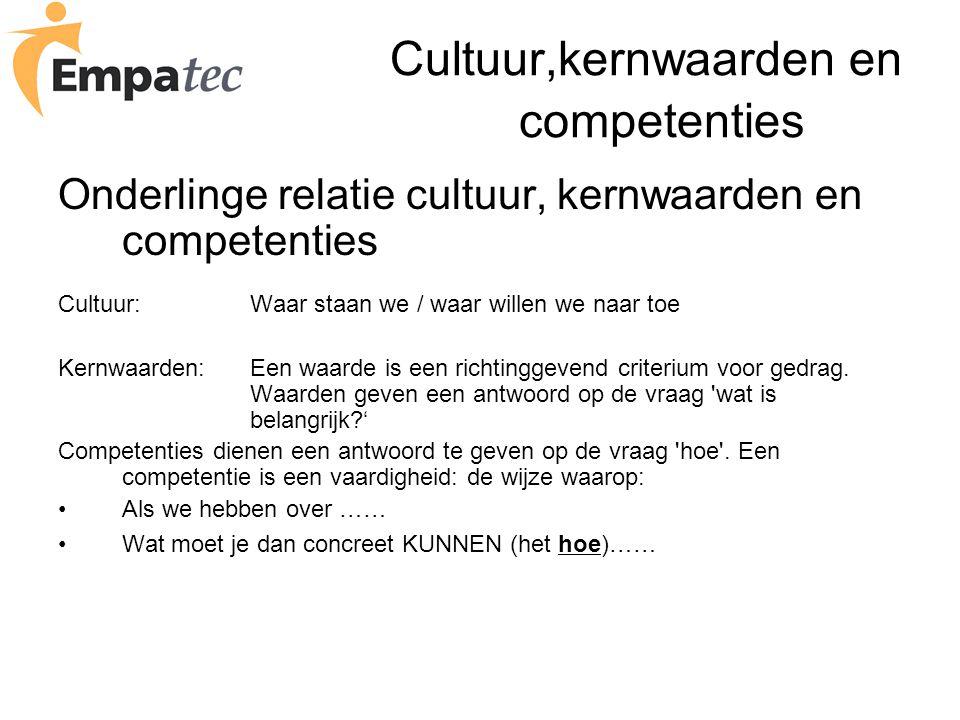 Cultuur,kernwaarden en competenties