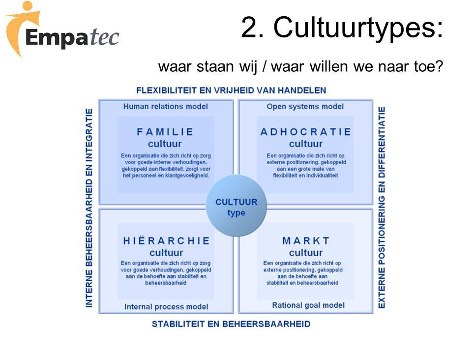 2. Cultuurtypes: waar staan wij / waar willen we naar toe
