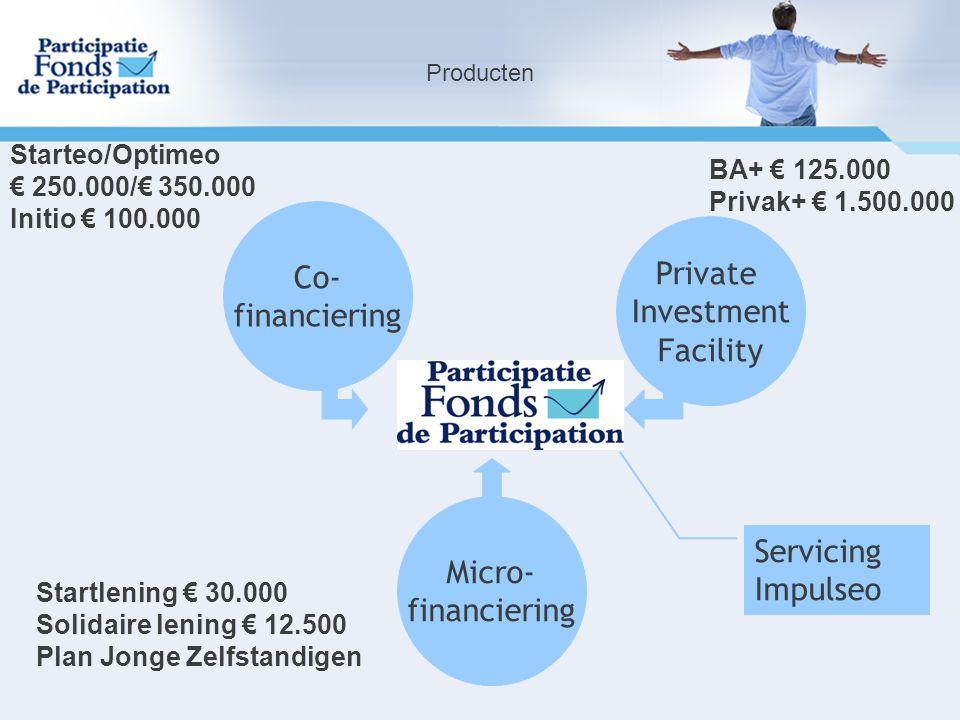 Co- Private financiering Investment Facility Micro- Servicing