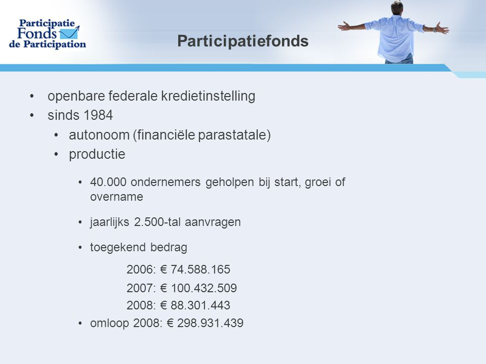 Participatiefonds openbare federale kredietinstelling. sinds 1984. autonoom (financiële parastatale)