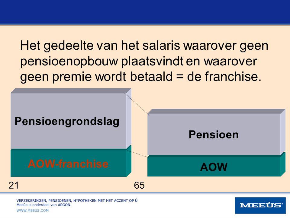 Het gedeelte van het salaris waarover geen pensioenopbouw plaatsvindt en waarover geen premie wordt betaald = de franchise.