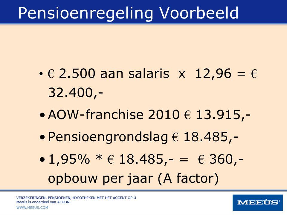 Pensioenregeling Voorbeeld