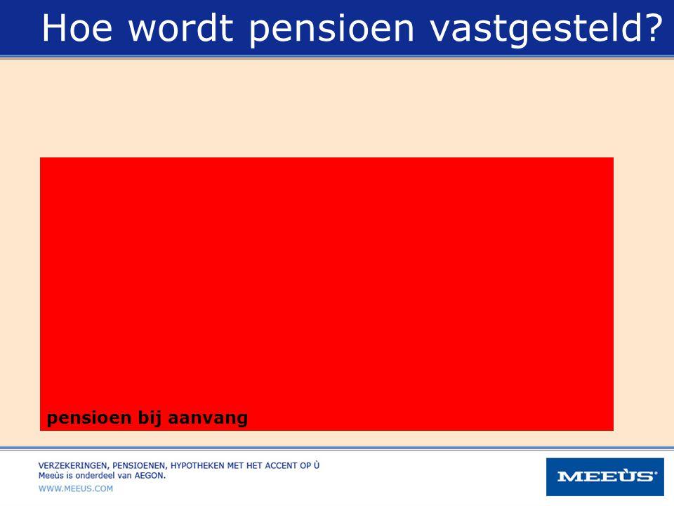Hoe wordt pensioen vastgesteld