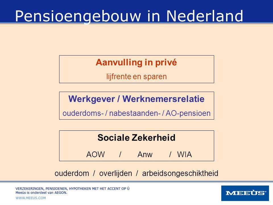 Pensioengebouw in Nederland