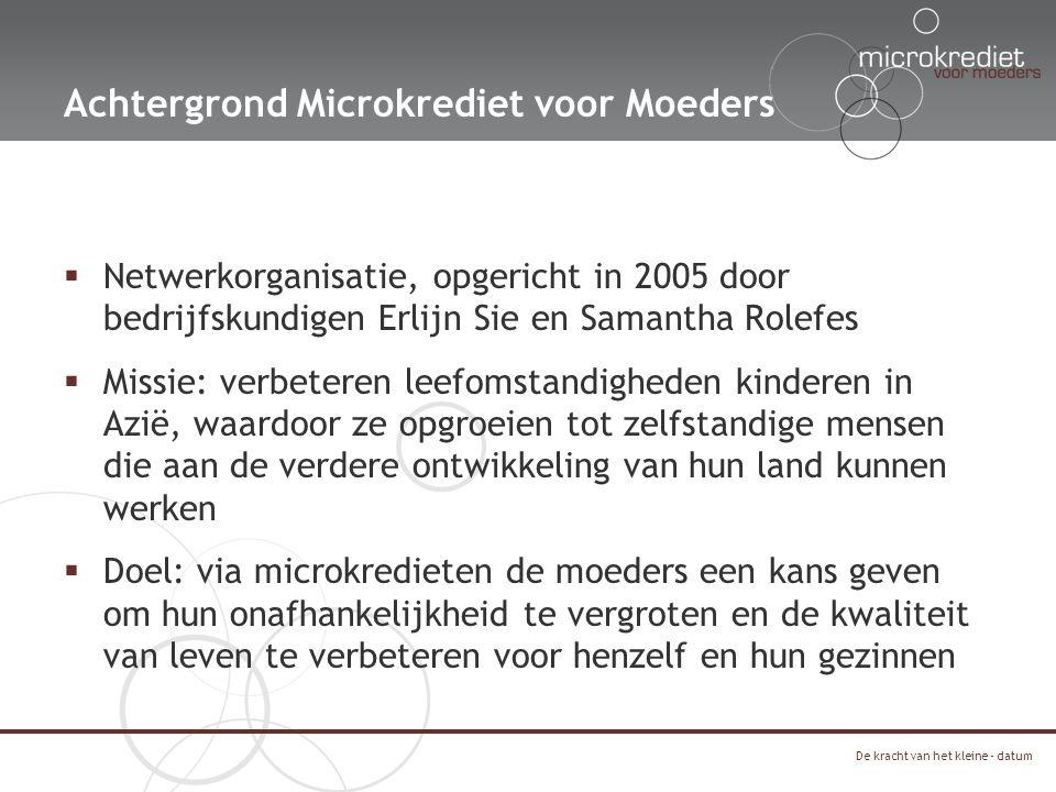 Achtergrond Microkrediet voor Moeders