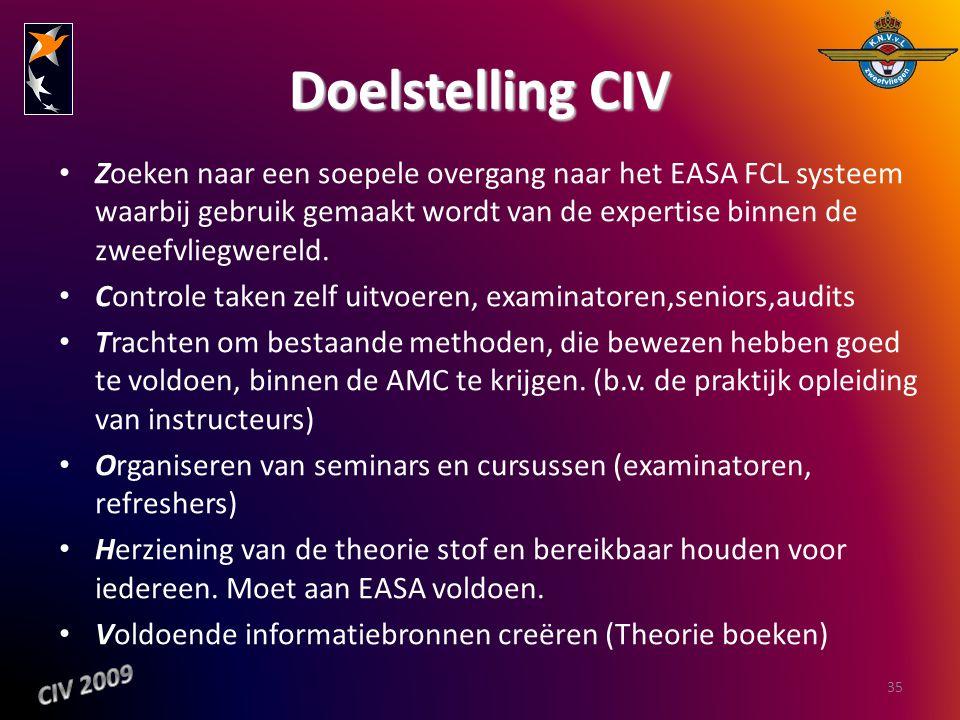 Doelstelling CIV