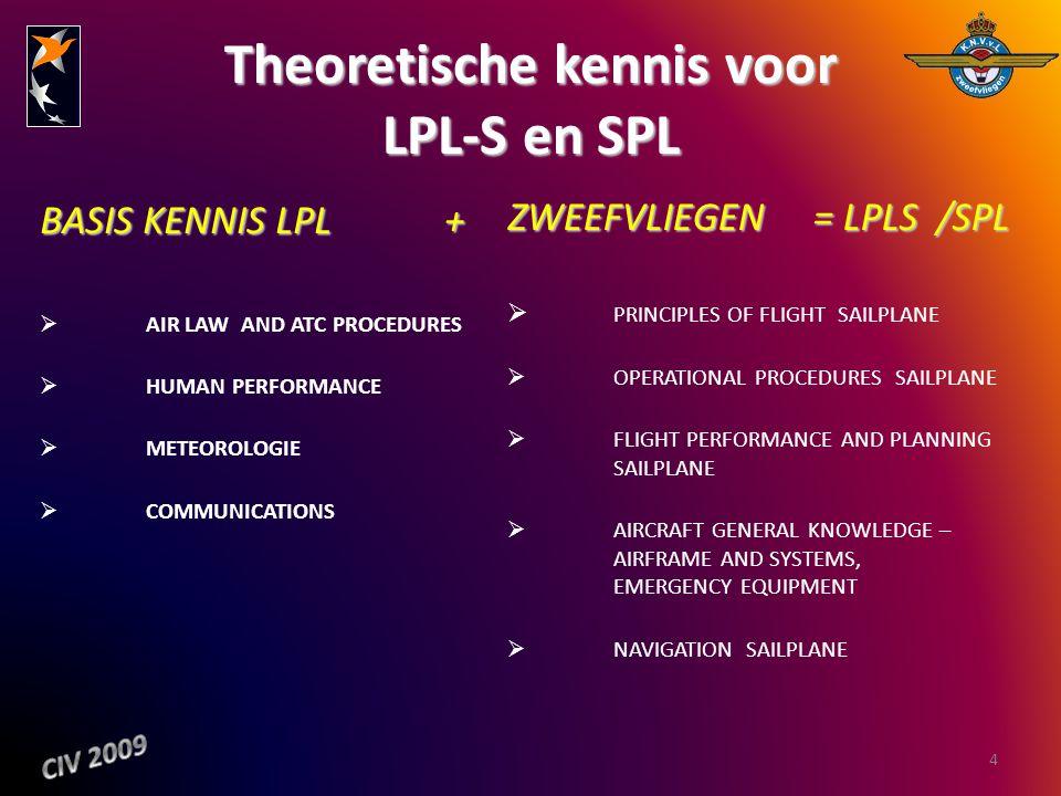 Theoretische kennis voor LPL-S en SPL