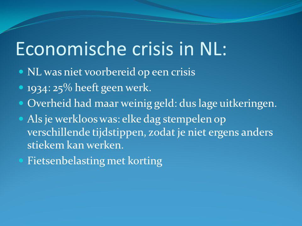 Economische crisis in NL: