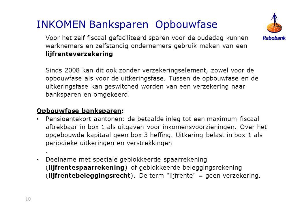 INKOMEN Banksparen Opbouwfase
