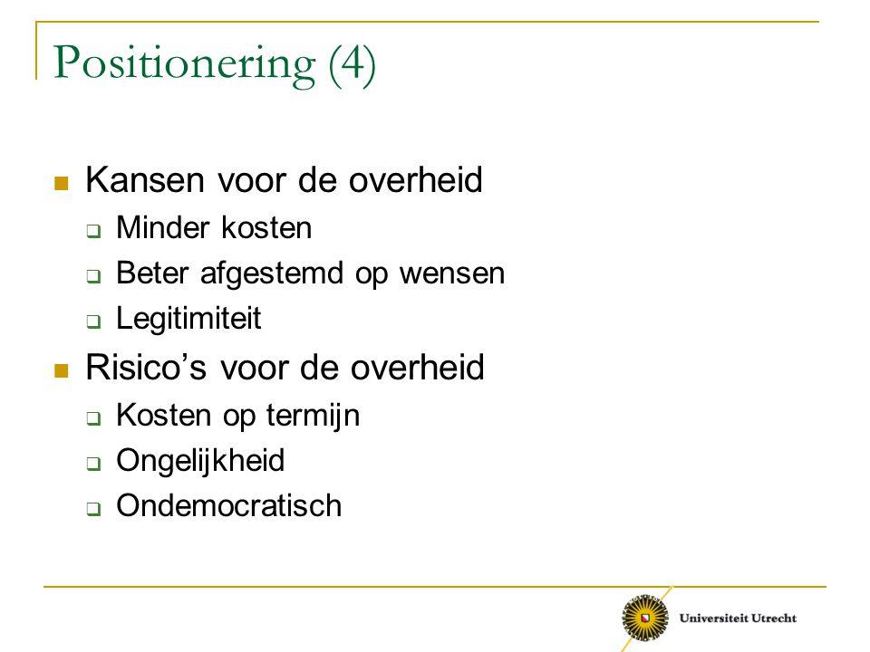 Positionering (4) Kansen voor de overheid Risico's voor de overheid