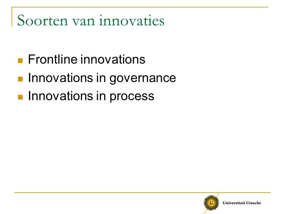 Soorten van innovaties