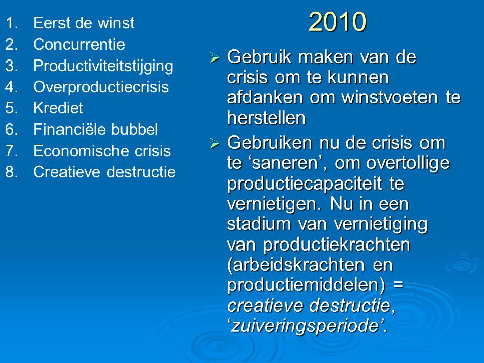 Eerst de winst Concurrentie. Productiviteitstijging. Overproductiecrisis. Krediet. Financiële bubbel.