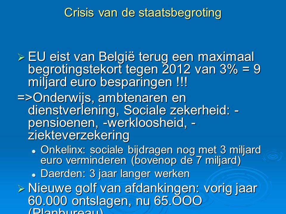 Crisis van de staatsbegroting