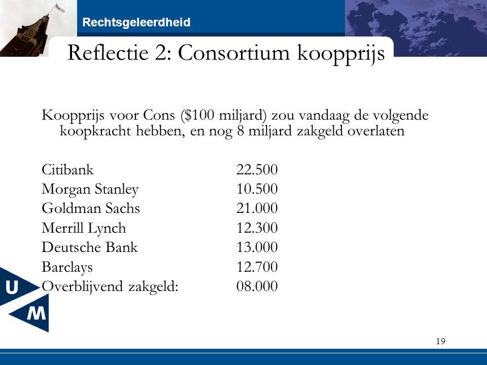Reflectie 2: Consortium koopprijs