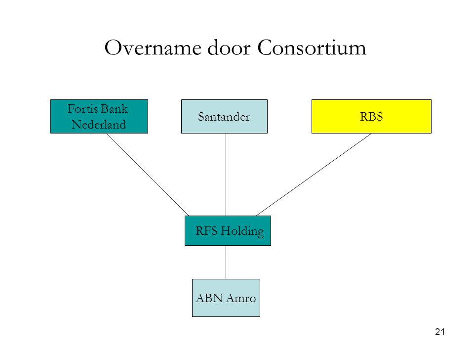 Overname door Consortium