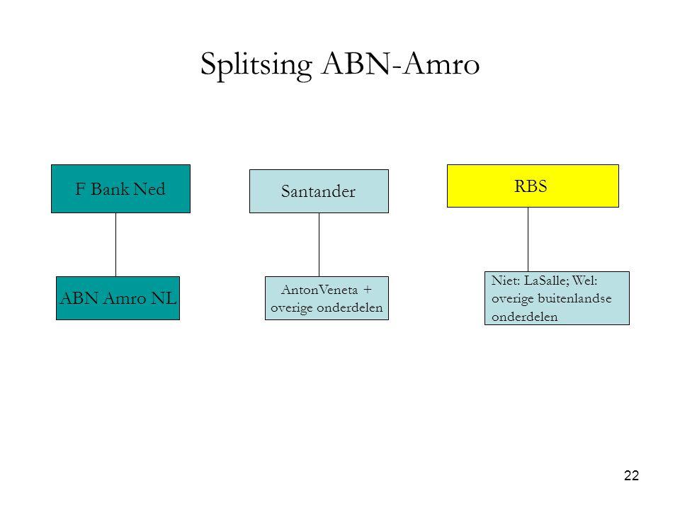 Splitsing ABN-Amro F Bank Ned RBS Santander ABN Amro NL
