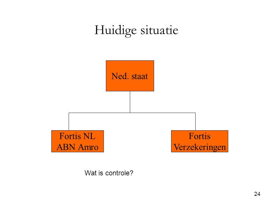 Huidige situatie Ned. staat Fortis NL ABN Amro Fortis Verzekeringen