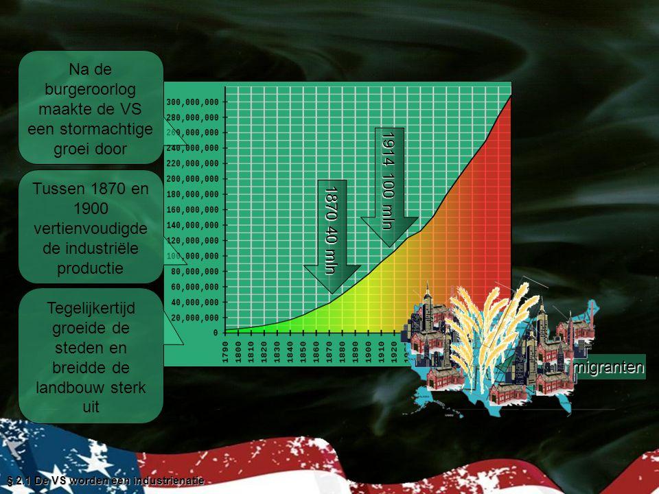 Na de burgeroorlog maakte de VS een stormachtige groei door