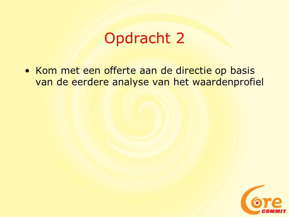 Opdracht 2 Kom met een offerte aan de directie op basis van de eerdere analyse van het waardenprofiel.