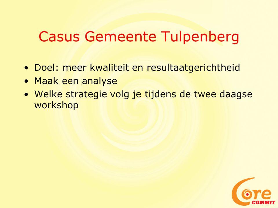 Casus Gemeente Tulpenberg
