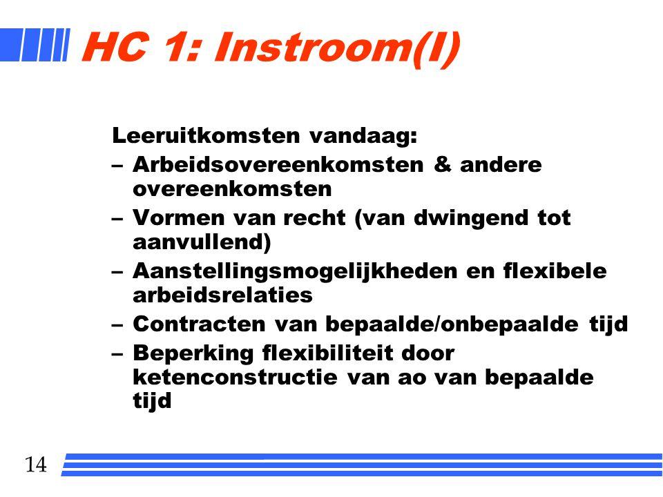 HC 1: Instroom(I) Leeruitkomsten vandaag: