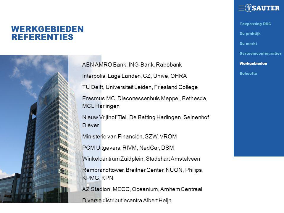 WERKGEBIEDEN REFERENTIES ABN AMRO Bank, ING-Bank, Rabobank