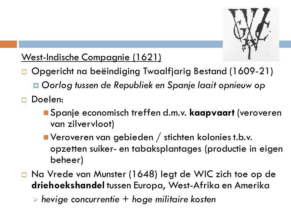 West-Indische Compagnie (1621)