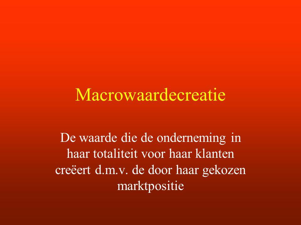 Macrowaardecreatie De waarde die de onderneming in haar totaliteit voor haar klanten creëert d.m.v.