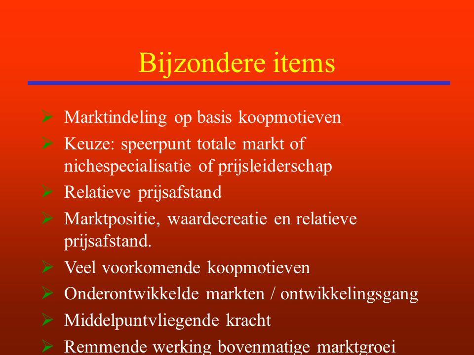 Bijzondere items Marktindeling op basis koopmotieven
