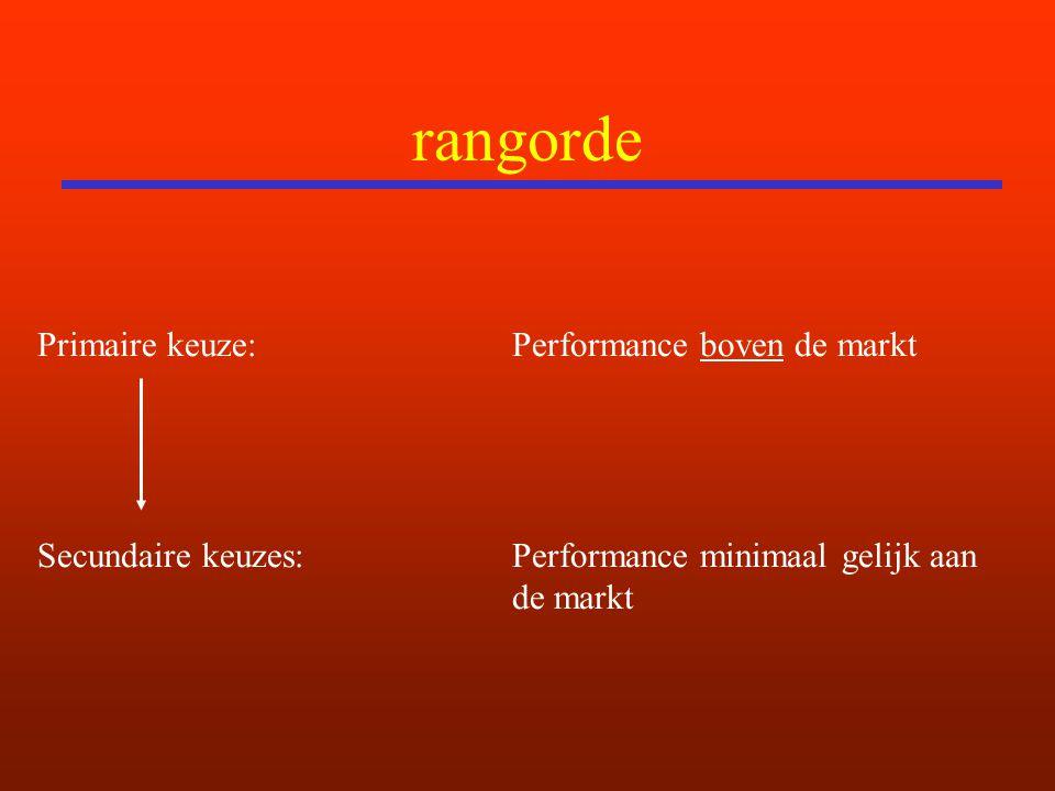 rangorde Primaire keuze: Performance boven de markt