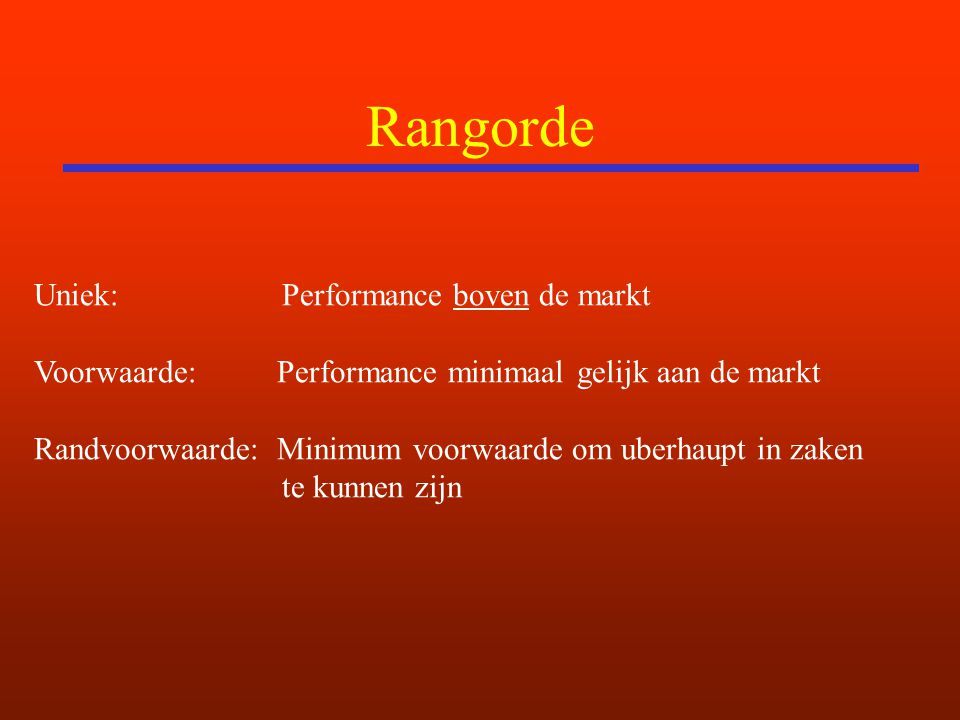 Rangorde Uniek: Performance boven de markt
