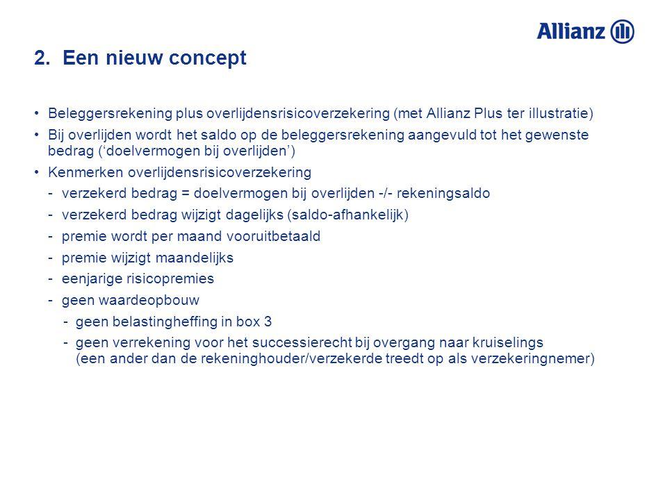 2. Een nieuw concept Beleggersrekening plus overlijdensrisicoverzekering (met Allianz Plus ter illustratie)