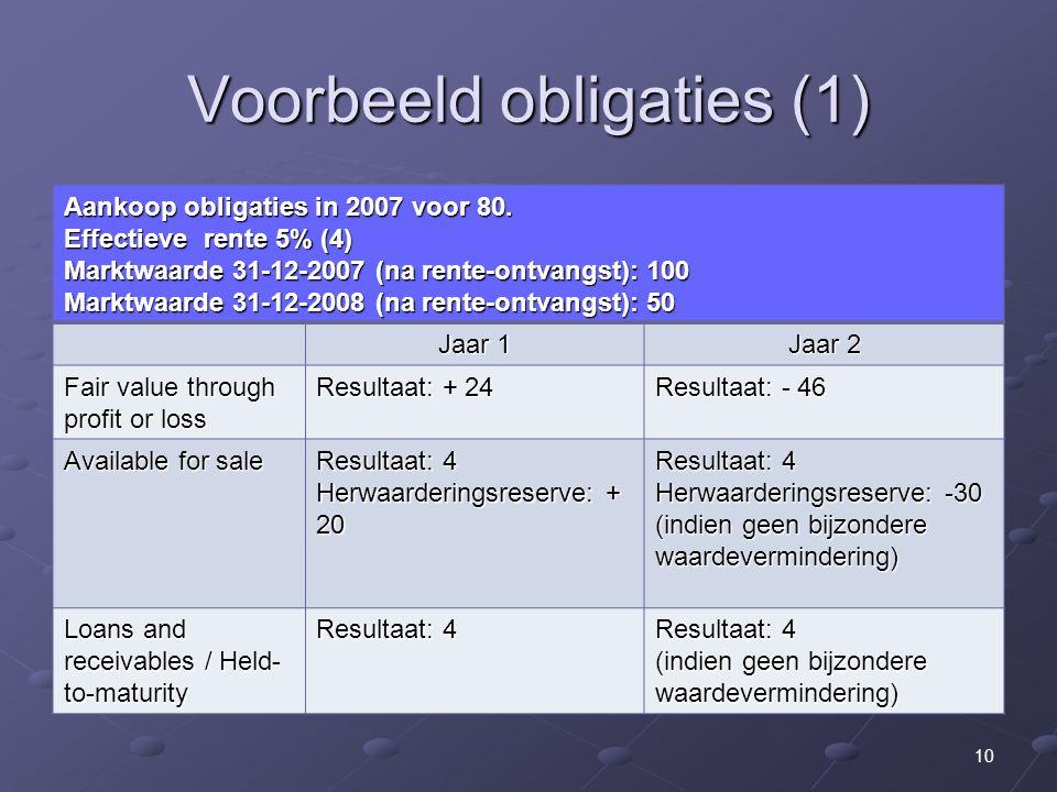 Voorbeeld obligaties (1)