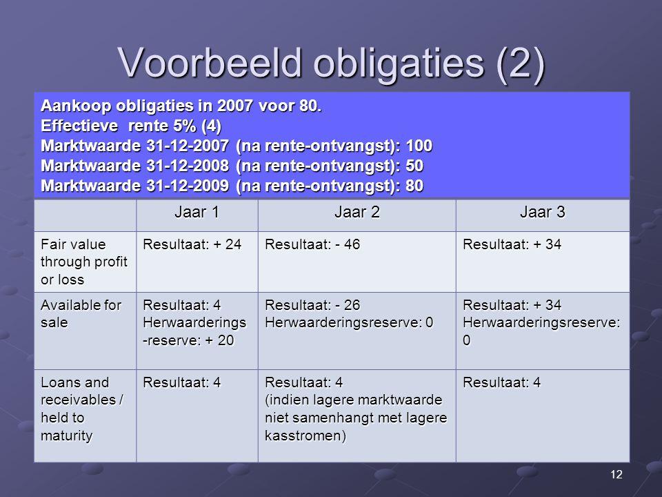 Voorbeeld obligaties (2)