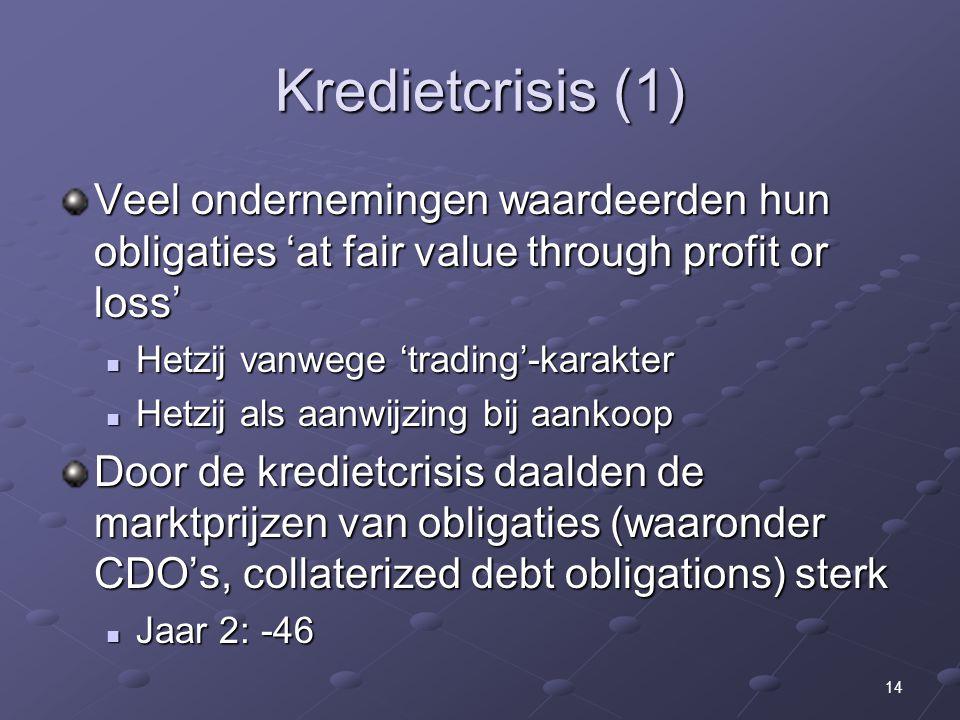 Kredietcrisis (1) Veel ondernemingen waardeerden hun obligaties 'at fair value through profit or loss'