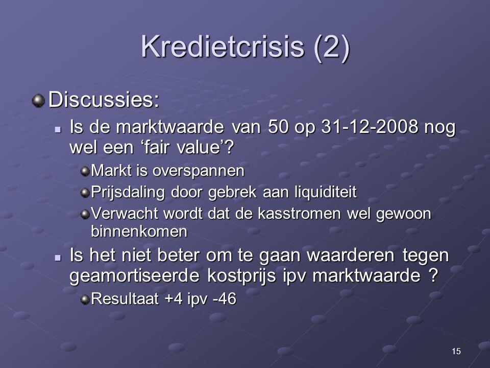 Kredietcrisis (2) Discussies: