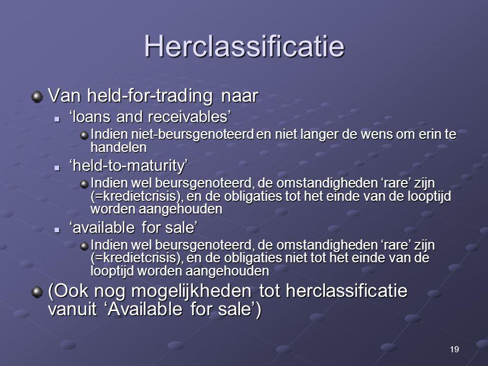 Herclassificatie Van held-for-trading naar