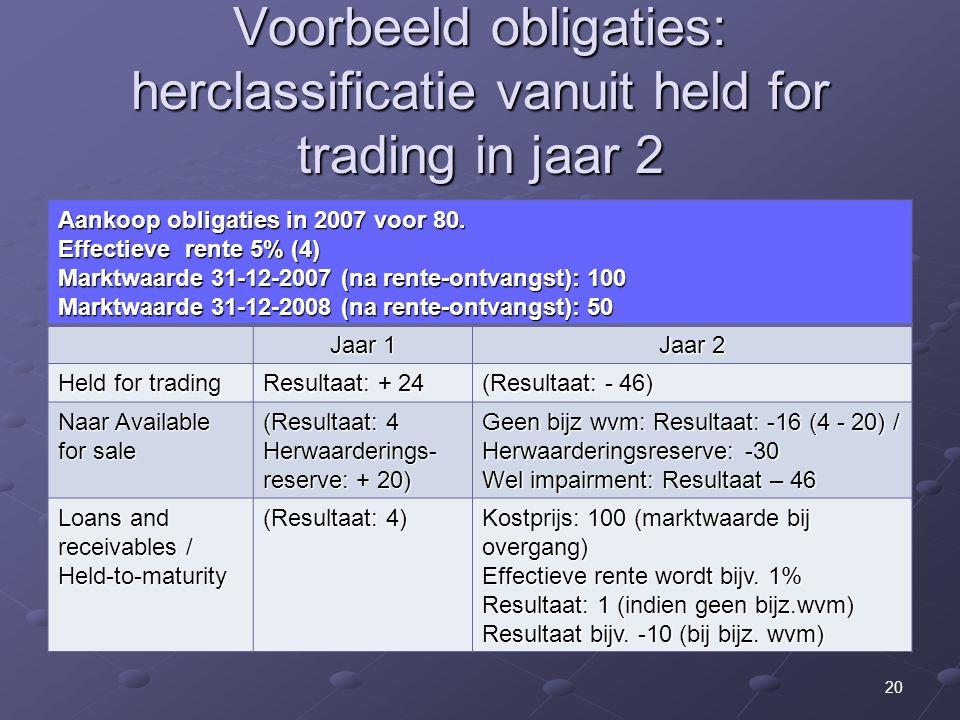 Voorbeeld obligaties: herclassificatie vanuit held for trading in jaar 2