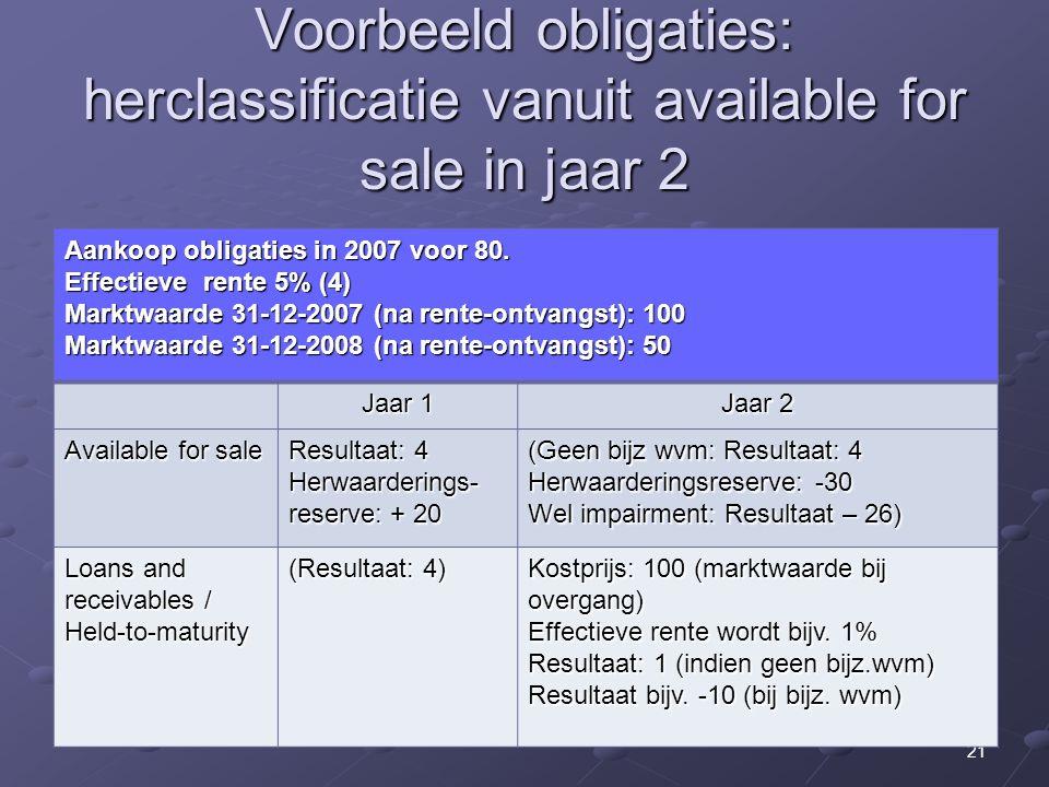 Voorbeeld obligaties: herclassificatie vanuit available for sale in jaar 2