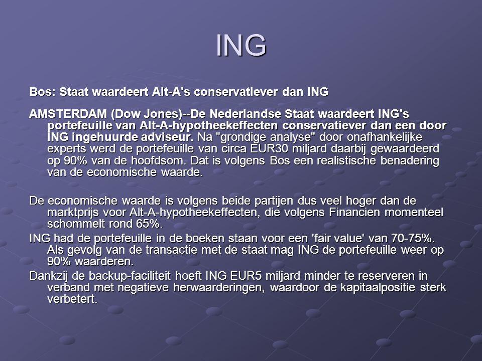 ING Bos: Staat waardeert Alt-A s conservatiever dan ING