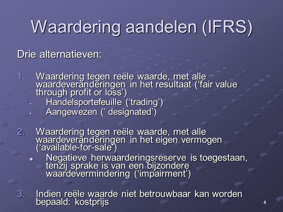 Waardering aandelen (IFRS)
