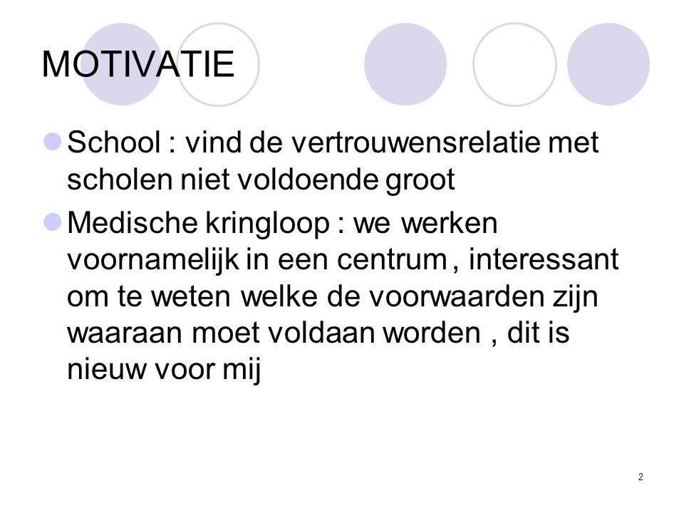 MOTIVATIE School : vind de vertrouwensrelatie met scholen niet voldoende groot.