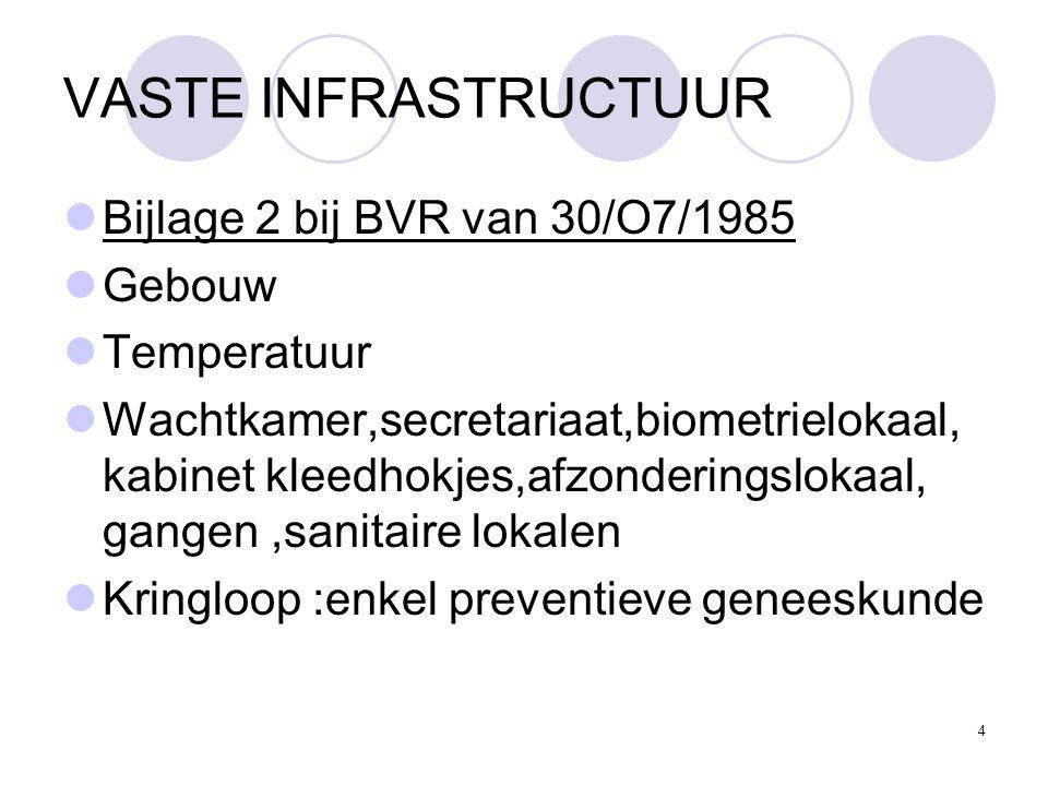 VASTE INFRASTRUCTUUR Bijlage 2 bij BVR van 30/O7/1985 Gebouw