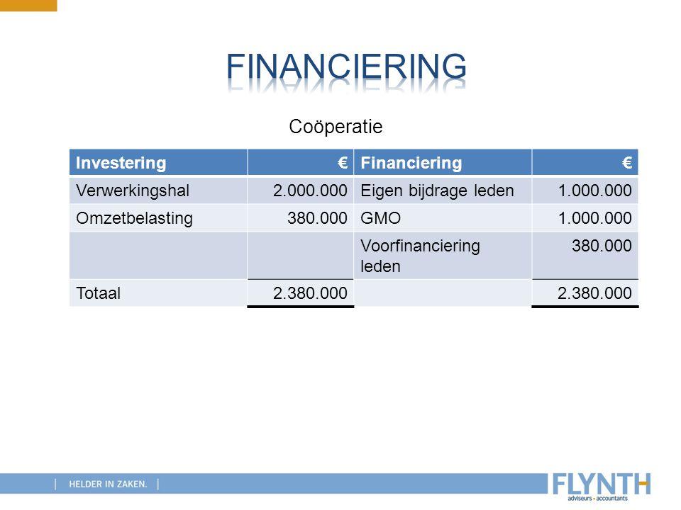 Financiering Coöperatie Investering € Financiering Verwerkingshal
