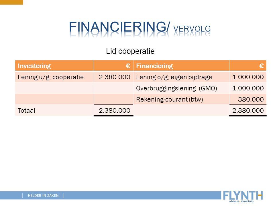 Financiering/ vervolg