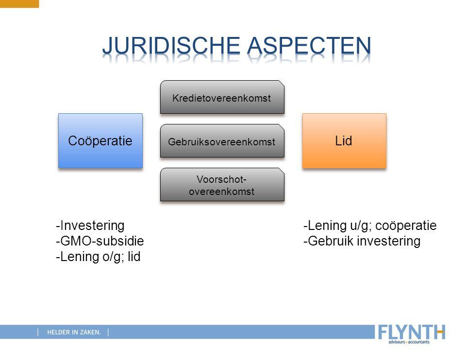 Juridische aspecten Coöperatie Lid Investering GMO-subsidie