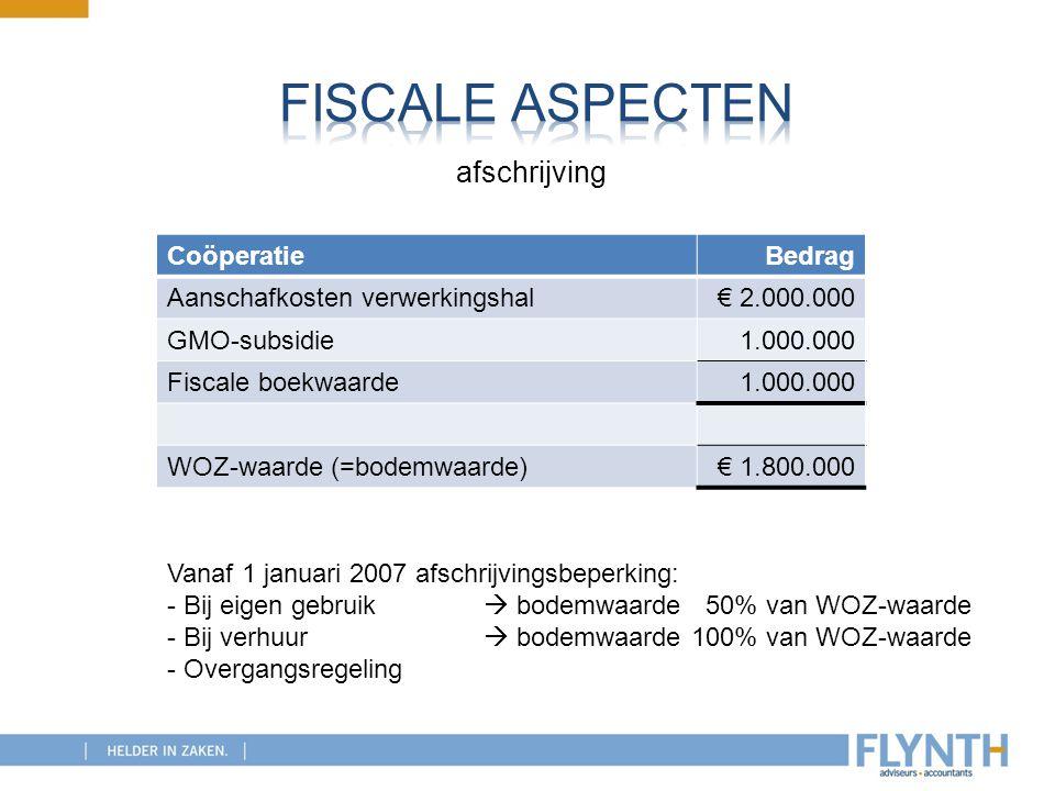 Fiscale aspecten afschrijving Coöperatie Bedrag